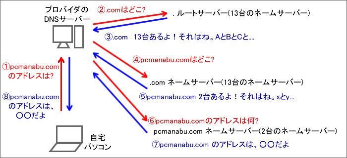 20131129r35