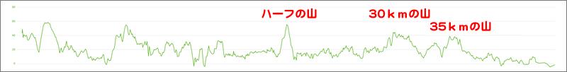 20150208r10