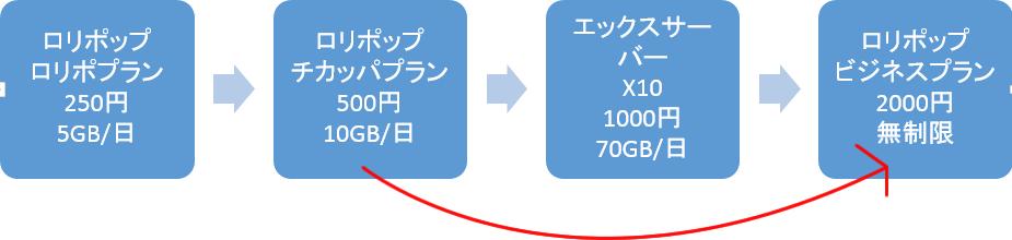 20150301r16