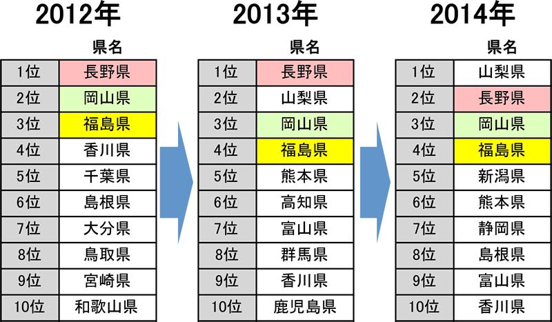 20150329r190