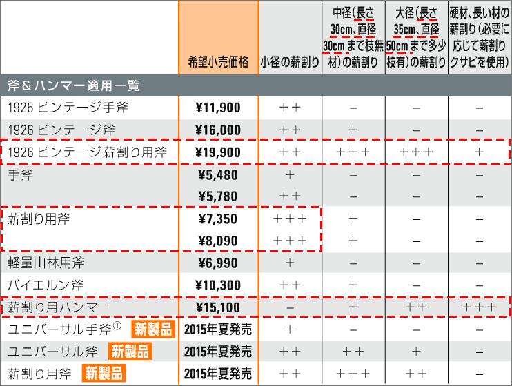 20150930r120