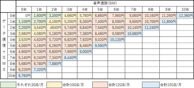 20160510r00