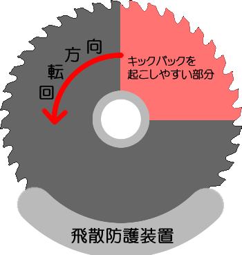 2016080364