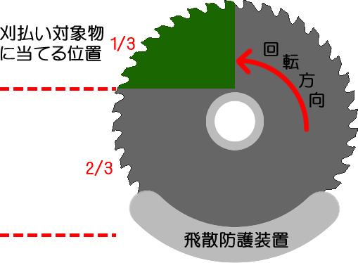 2016080365