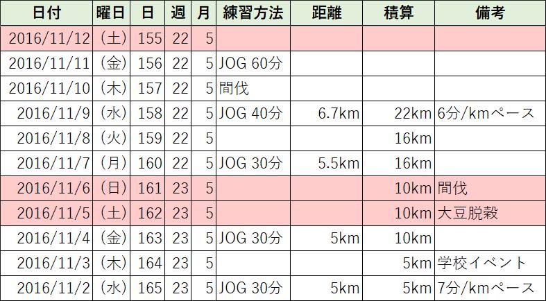20161105r39